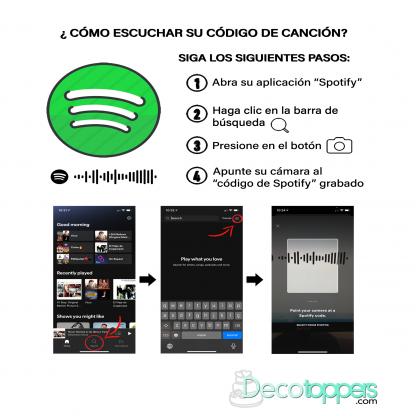 Instrucciones cuadro Spotify
